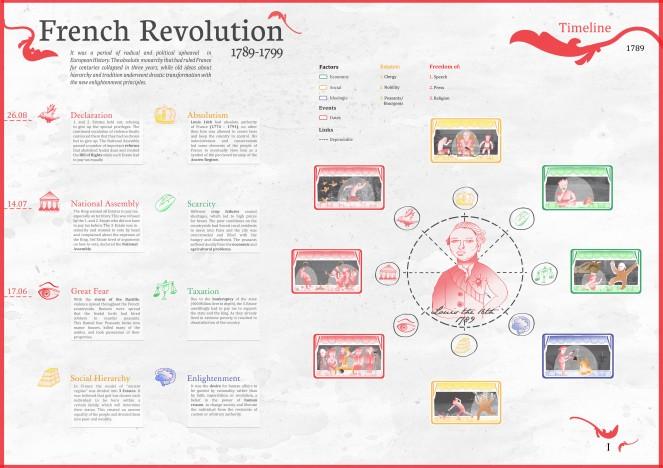 french revolution kids book emily martin